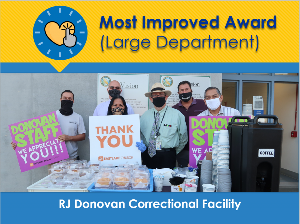 Photo of people wearing surgical masks holding thank you signs with a table of snacks in front. Text:  Most Improved Award (Large Dept); RJ Donovan Correctional Facility